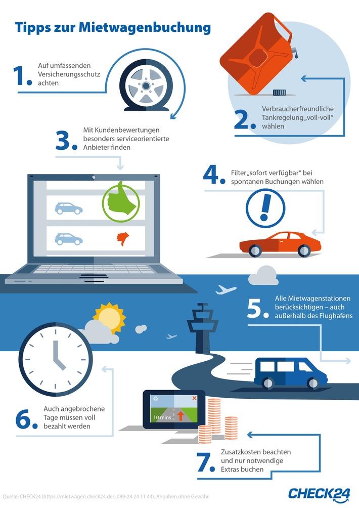 die sieben wichtigsten tipps zur mietwagenbuchung - Die sieben wichtigsten Tipps zur Mietwagenbuchung
