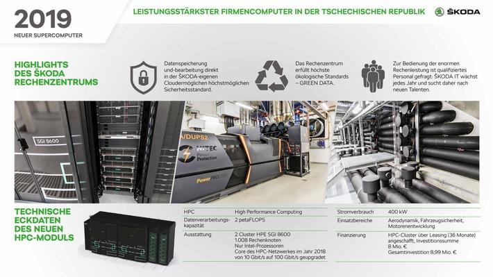 skoda auto nimmt leistungsfaehigsten gewerblichen supercomputer in tschechien in betrieb - SKODA AUTO nimmt leistungsfähigsten gewerblichen Supercomputer in Tschechien in Betrieb